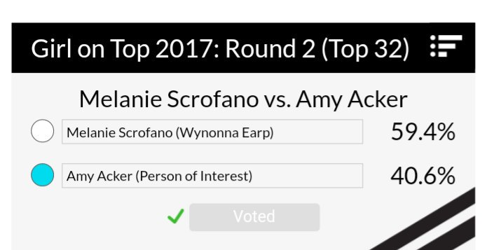 Vote for #AmyAcker https://t.co/fOBM6DVef7 https://t.co/r5wPBhovHs
