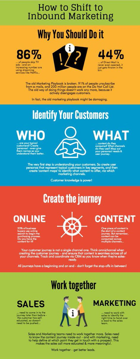 How To Shift To Inbound #Marketing and Why You Should Do It [Infographic]  #InboundMarketing #GrowthHacking #DigitalMarketing<br>http://pic.twitter.com/XGAZEirWLN