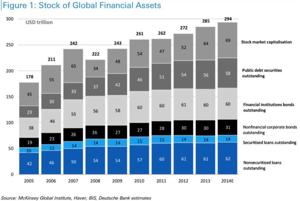 @daniel_egan Interesting chart... shows how a passive global market portfolio would have shifted with issuance / market values over time https://t.co/UI2ZSehvE0