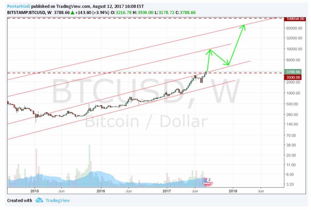 masterluc bitcoin trader