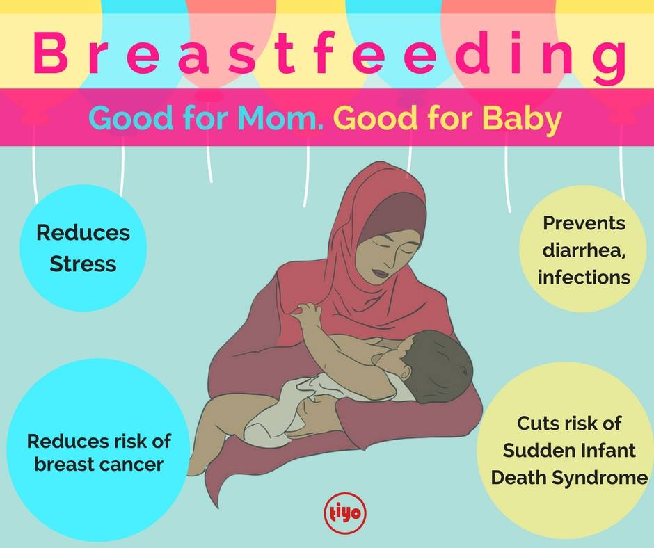 #breastfeeding has multiple benefits @mytiyoapp #tiyo #health #healthcare #motherhood #womenshealth #babies<br>http://pic.twitter.com/7FAZ7ZioFu