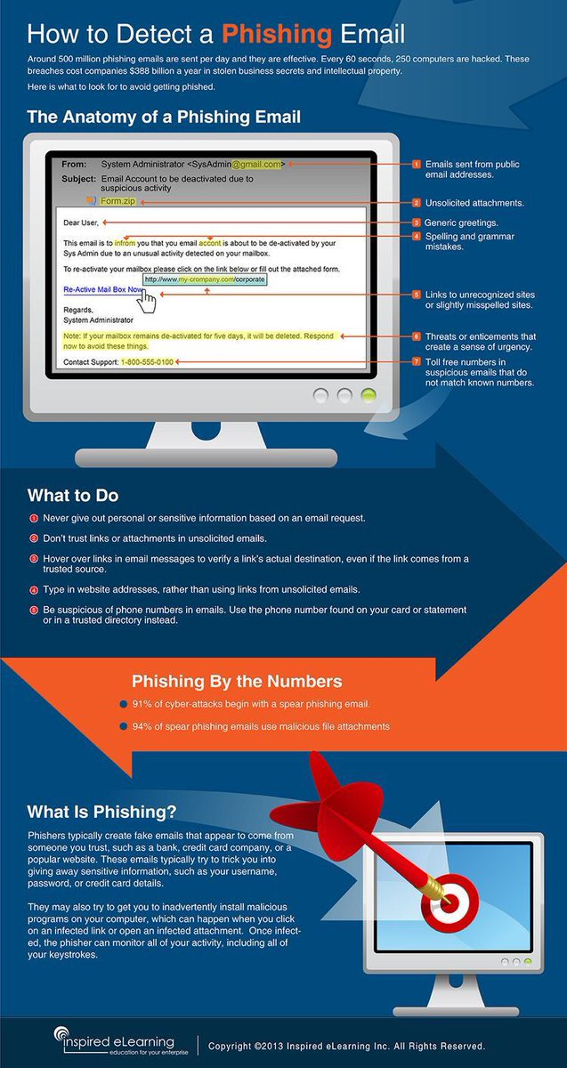 How do we detect a #phishing #email? #CyberSecurity #CyberAttack #infosec #cybercrime #Malware #Ransomware MT @Fisher85M #cyber #infographic<br>http://pic.twitter.com/VdDmtPJiHI