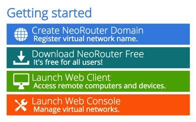 A VPN for All Seasons: Introducing NeoRouter v2 – Nerd Vittles