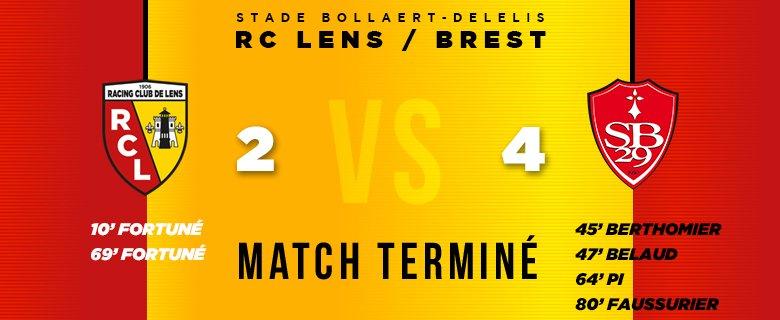 #RCLSB29 (2-4) Défaite du #rclens face au @SB29 https://t.co/HoVH0x7ui...