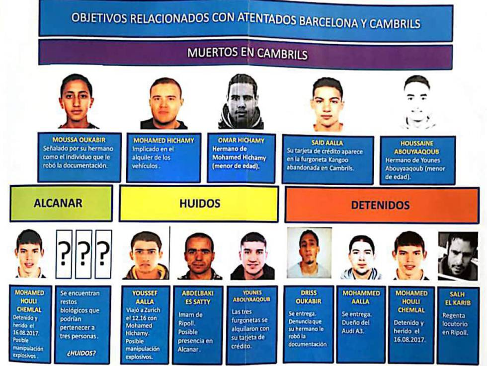 Spanish police @mossos releases picture with the #BarcelonaAttack cell structure