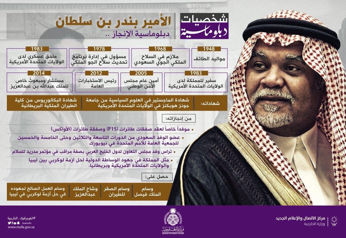 الأمير #بندر_بن_سلطان.. دبلوماسية الإنجاز