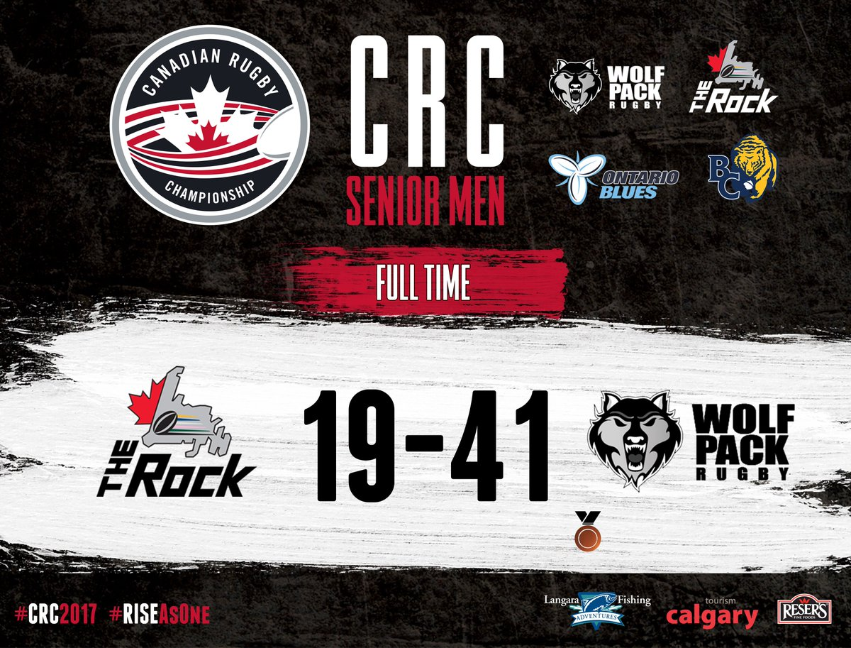 Congrats to @WolfPackRugby on earning a Bronze medal in the #CRC2017 after a 41-19 win over the Atlantic Rock. #RISEAsOne