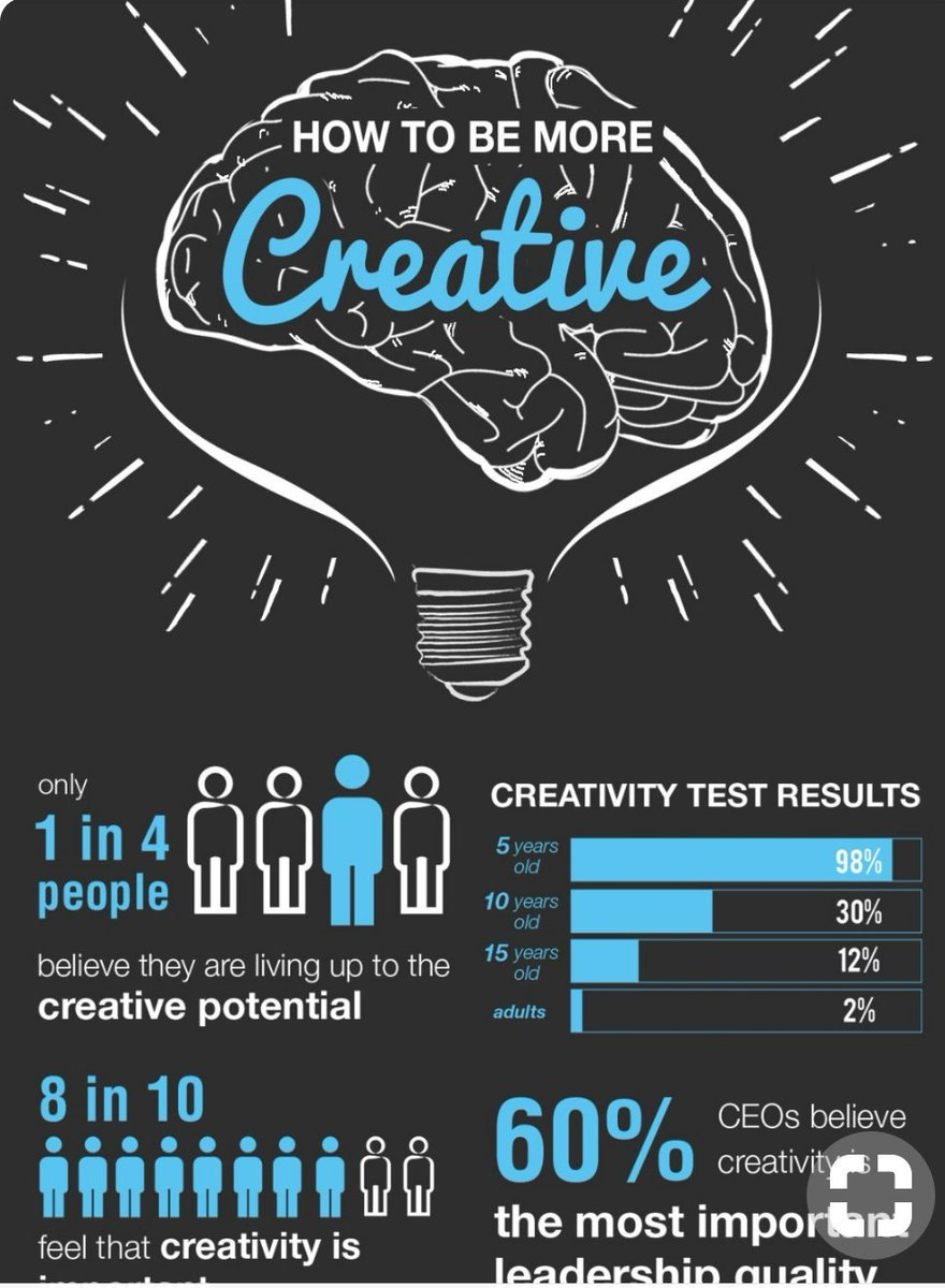 How to be more creative  #ContentMarketing #DigitalMarketing #OnlineMarketing #SEO #Marketing #marketingstrategy #INFOGRAPHIC #seotips <br>http://pic.twitter.com/2tGRgLEllW