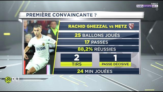 first startl for Ghezzal ? 25 touch to the ball 17 passes 88.2% accuracy 2 shots 1 assist Played for 24 minutes #DL1 #Ligue1Conforama <br>http://pic.twitter.com/1fCov2DgMk