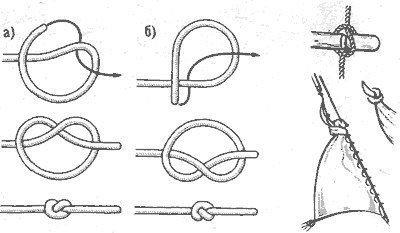 планы для кружков по вязанию