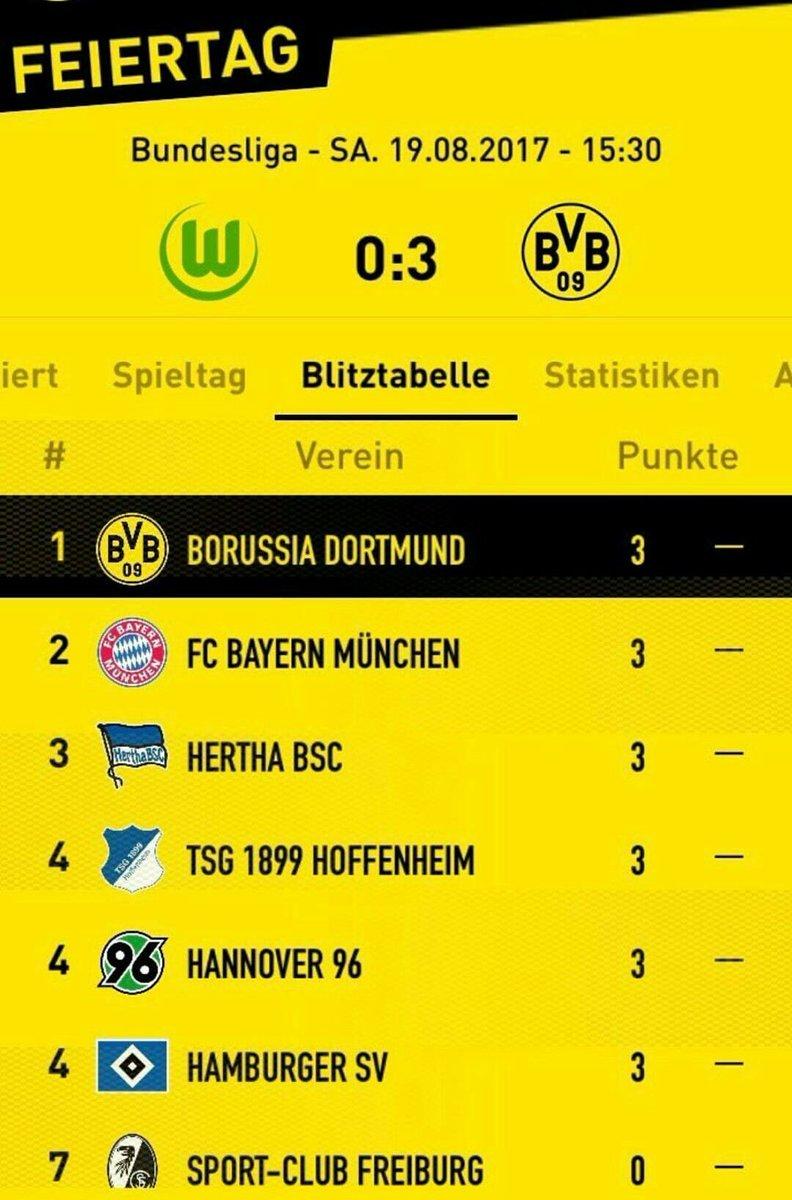Lideres!  #BVB <br>http://pic.twitter.com/pMQYjmh5MP