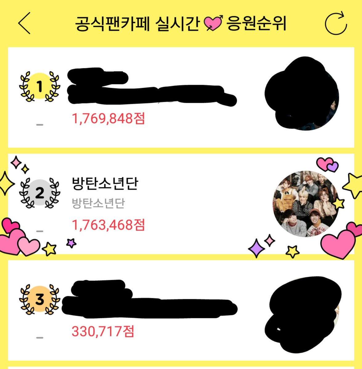 #BTS_DaumCafe_vote #TeamBTS #BTS #방탄소년단 We are so close to number 1 please vote now i know we can do it armys @BTS_twt<br>http://pic.twitter.com/UTkN4qApVK