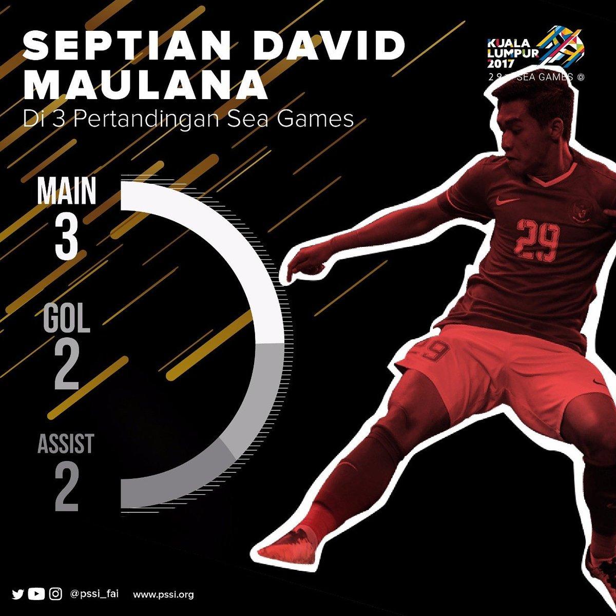 Live Streaming Sctv Sport: Jadwal Timnas Indonesia U22 Vs Vietnam