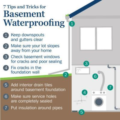 Water in basements are our #1 type of claim in our office. Here&#39;s some #Tips to help #Waterproof your basement #lossprevention<br>http://pic.twitter.com/N9is9ZLg1e