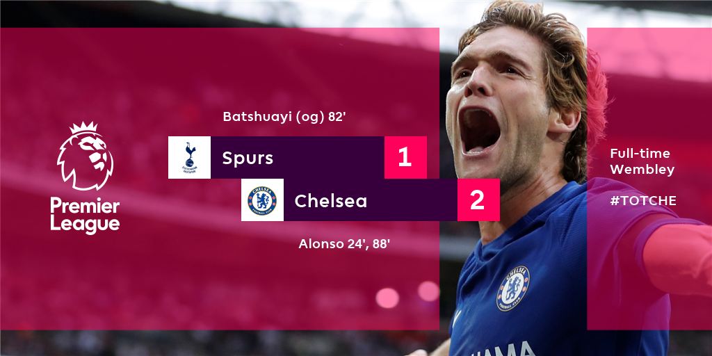 The reigning #PL champions are up and running for the season   #TOTCHE...