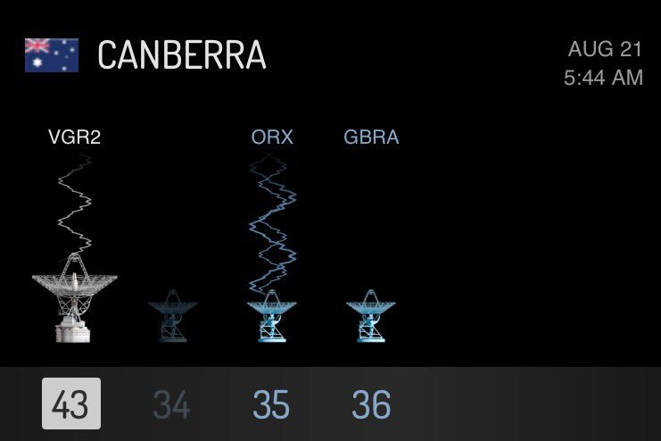 Great to hear from you @NASAVoyager#2 on your 40th launch anniversary. #Voyager40 https://t.co/PbeguicYB8