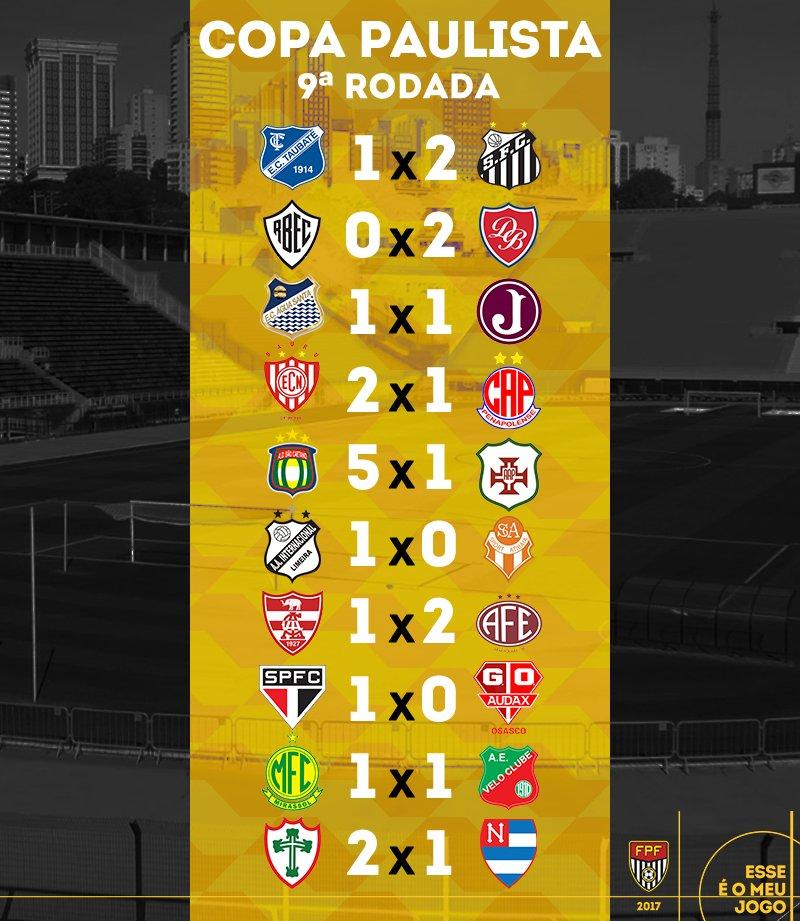 Confira os resultados da 9ª rodada da Copa Paulista. Como seu time se saiu?