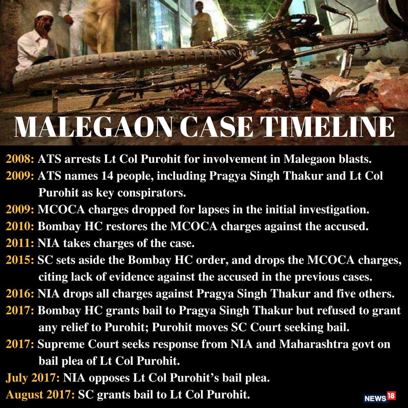 Col Purohit, the main accused in the 2008 Malegaon blasts case, granted bail by the Supreme Court after nearly nine years in jail