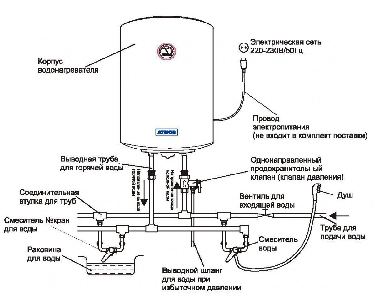 Схема подключения патч панель