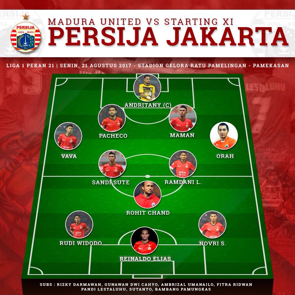 Starting line up #Persija vs @MaduraUnitedFC. Come on you tiger! 🐯🔴🔴...