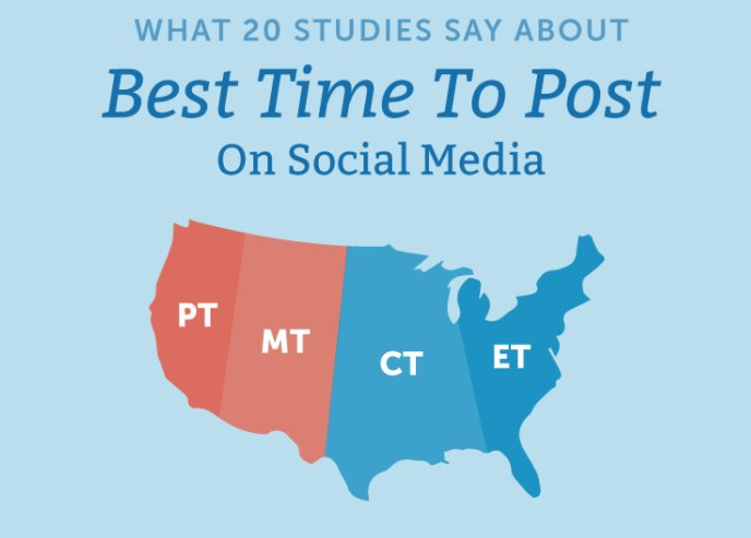 The Best Times to Post on Social Media (According to 20 Studies) [Infographic]  http:// ow.ly/8GXR30ewnuu  &nbsp;   #socialmediamarketing <br>http://pic.twitter.com/50iZKXrZrb