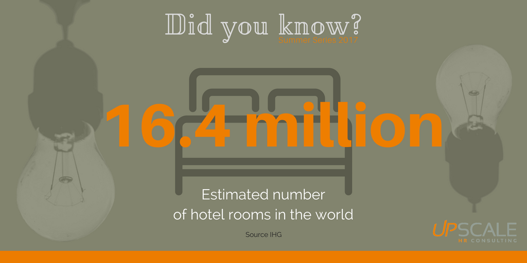 Do you know how many hotel rooms are available in the world? #DYK #monday #luxury #hospitality #travel #retail #recruitment #recrutement <br>http://pic.twitter.com/AMubLSSRI6