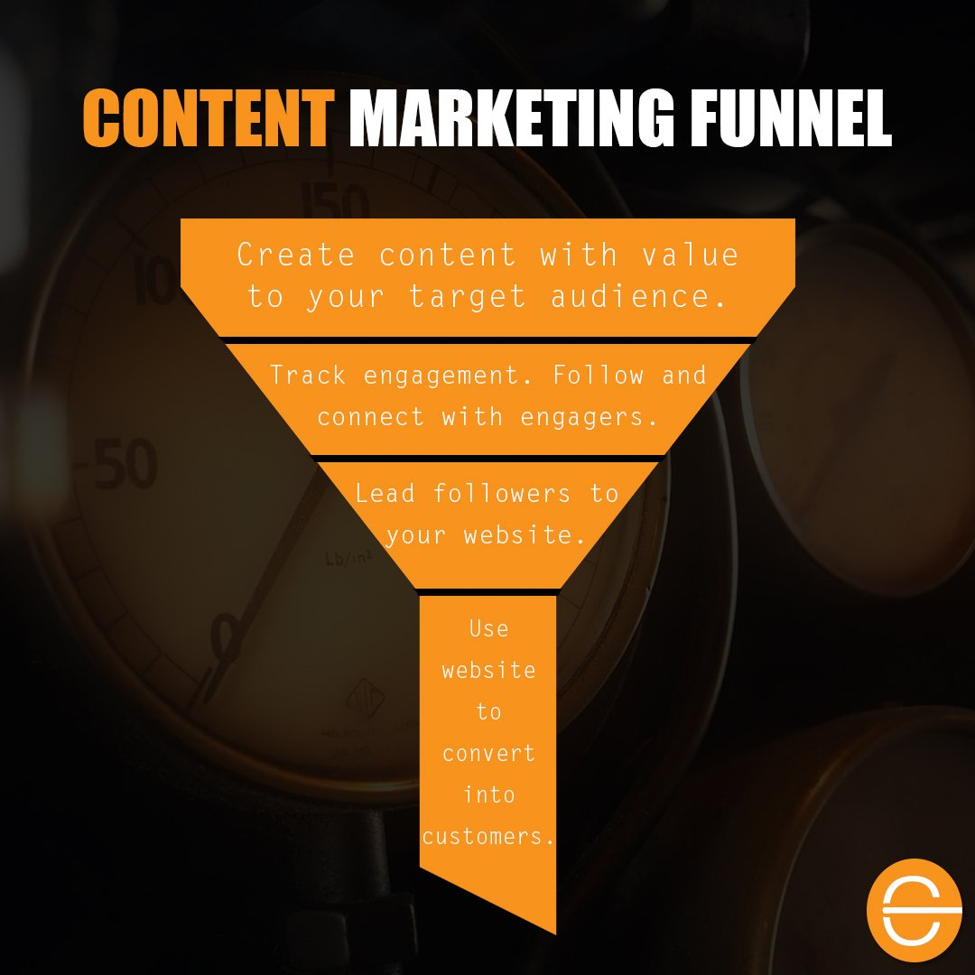 How you go from content creation to conversion. #content #ContentMarketing #OnlineMarketing #DigitalMarketing #contentstrategy #Marketing<br>http://pic.twitter.com/BiLWzYxpxb