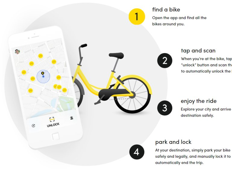 Chinese bike-sharing company Ofo arrives in Seattle https://t.co/gt0J7dD6UO