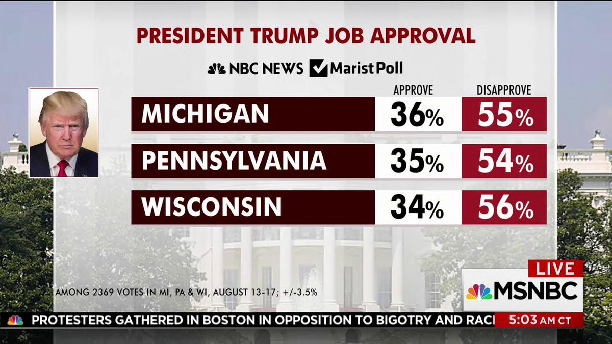 New numbers on the president's job approval, according to NBC News/Mar...