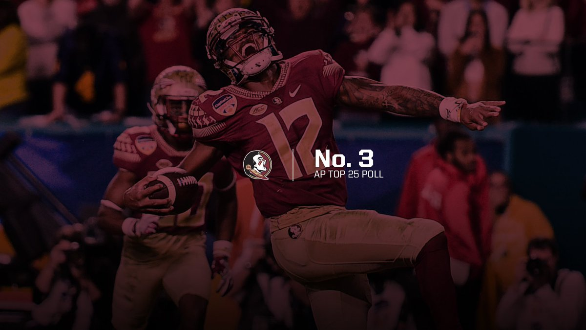 We're No. 3 in the @AP Top 25 Poll » htt...