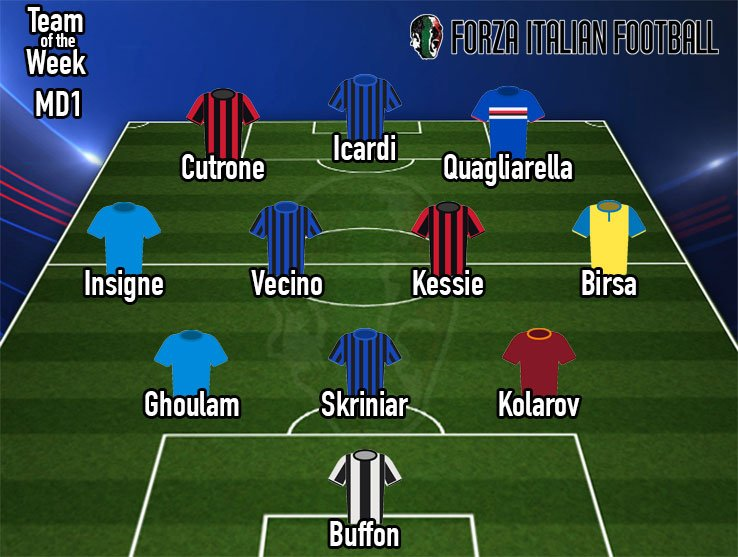 Attacking as per tradition, here is my first #SerieA Team of the Week of this season. Do you agree?  https:// forzaitalianfootball.com/2017/08/serie- a-team-of-the-week-round-1/ &nbsp; … <br>http://pic.twitter.com/TjuA5DmjDk