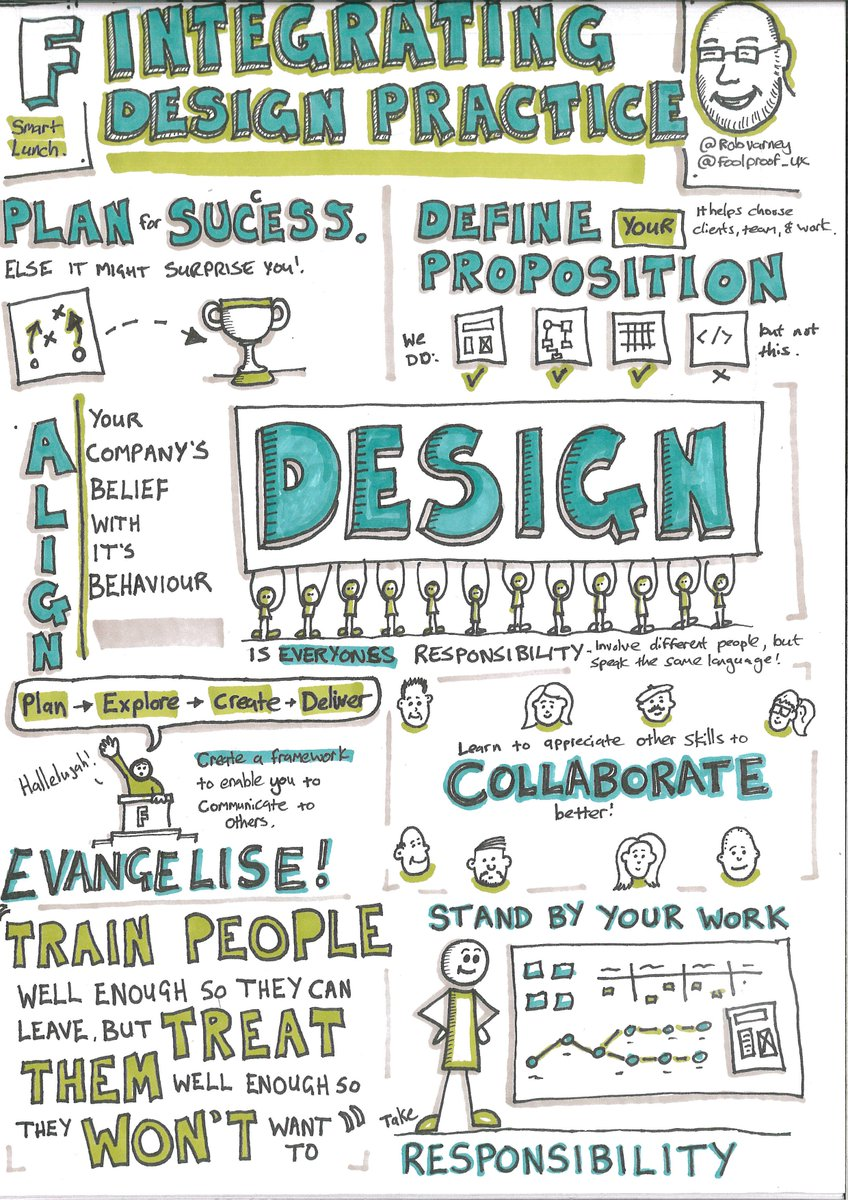 Selection of my #sketchnotes from our @Foolproof_UX Smartlunch sessions. Covering #UX, #uxdesign, #design, #dev, #chatbots, #Apps &amp; #wechat<br>http://pic.twitter.com/P9vV6yyWZw