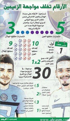 #جريدة_اليوم #الهلال_العين.. قمة آسيوية بنكهة خليجية https://t.co/X9cd...