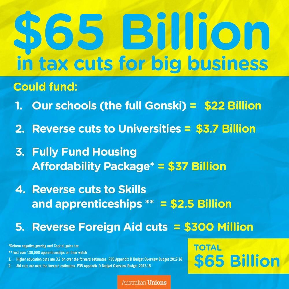What we could invest in instead of Turnbull's $65 billion tax cut to b...