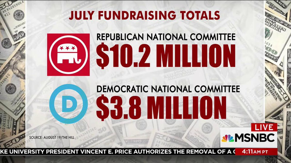 July fundraising totals for RNC & DNC #morningjoe https://t.co/36J...