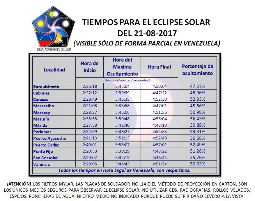 EL DATO || Tiempos para el eclipse solar de HOY #VenezuelaEleccionesDe...