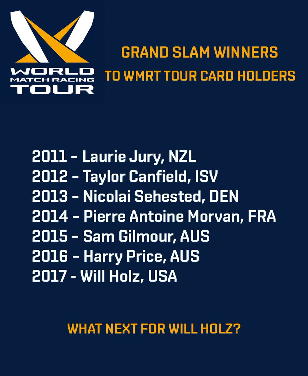 After winning the Chicago Grand Slam this weekend, will we see Will Holz on WMRT soon? #wmrt #matchracing #chicagograndslam<br>http://pic.twitter.com/mssrpSwIOw