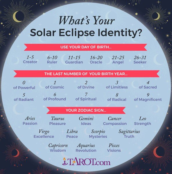 """happy solar eclipse from your """"Angel of Radiant Revolution"""""""