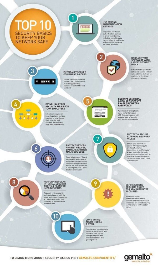 Top 10 Steps to #Cybersecurity  #Infosec #Ransomware #Malware #disruption  #ArtificialIntelligence #ML #DL #IoT #B…  https:// Gemalto<br>http://pic.twitter.com/bEs9FhYmlD  &nbsp;  <br>http://pic.twitter.com/vr0fqlBGBs