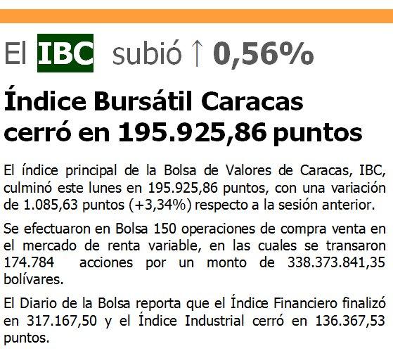Índice Bursátil Caracas cerró en 195.925...