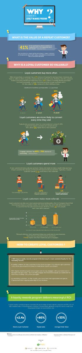 [strategy] Is a #Loyalty Rewards Program Right for Your #Brand? #customers #ROI #defstar5 #makeyourownlane #Mpgvip  https://www. marketingprofs.com/chirp/2017/326 02/is-a-loyalty-rewards-program-right-for-your-brand-infographic &nbsp; … <br>http://pic.twitter.com/e1OCunIO2s