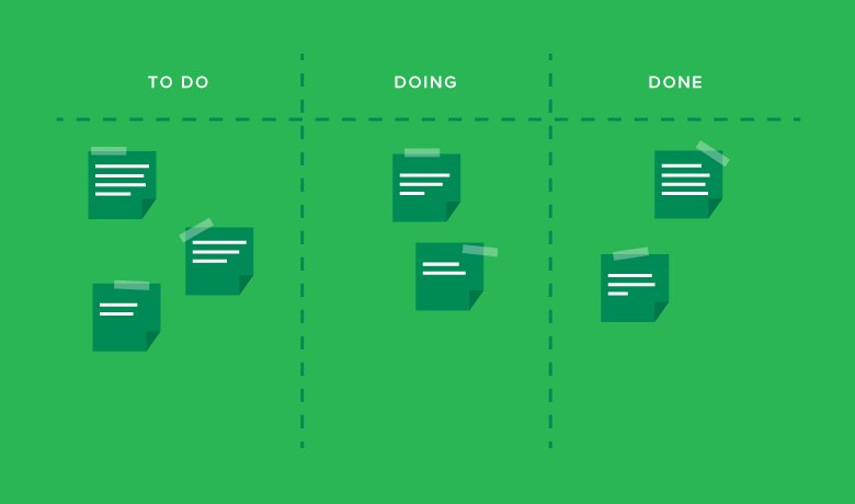 23 of the Best #ProjectManagement #Tools for Every Business Need https://t.co/xm1Ulb4q6U https://t.co/gbzGlyIjyj