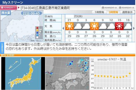 の 天気 広島 明日 広島市の10日間天気(6時間ごと)