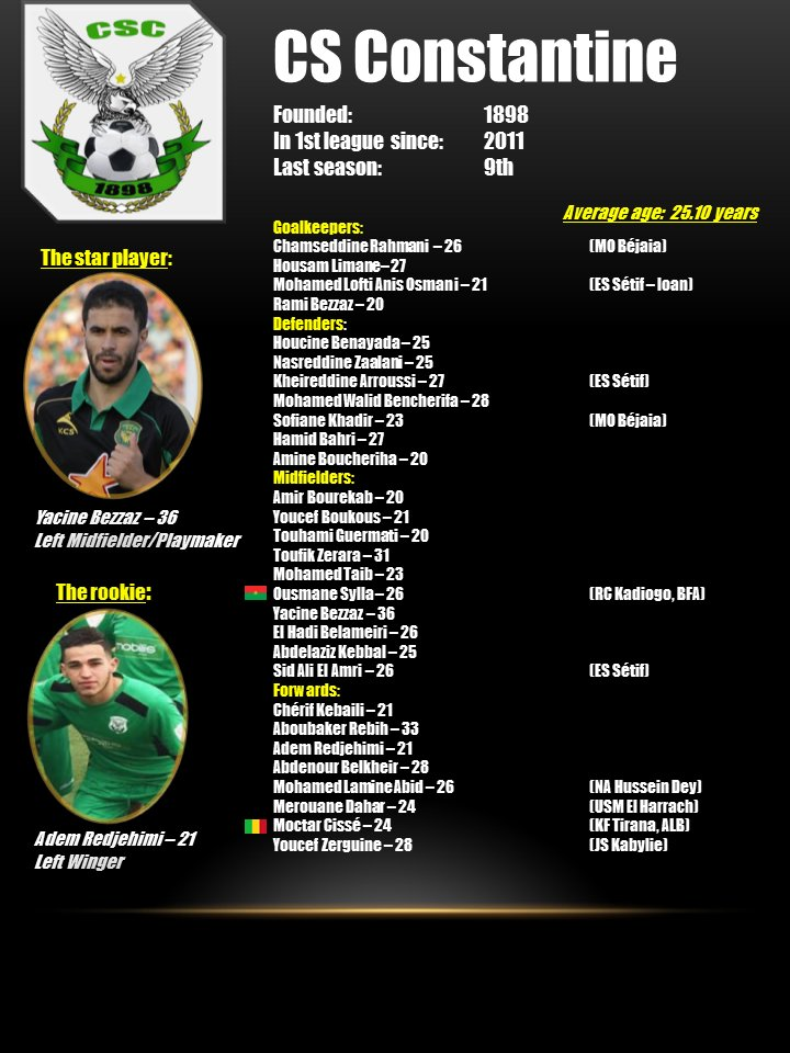 #Algeria #Ligue1 Presentation   Here&#39;s CS Constantine! What do you think about the team around &quot;oldie&quot; Yacine Bezzaz? <br>http://pic.twitter.com/PmRcQE1Sl8
