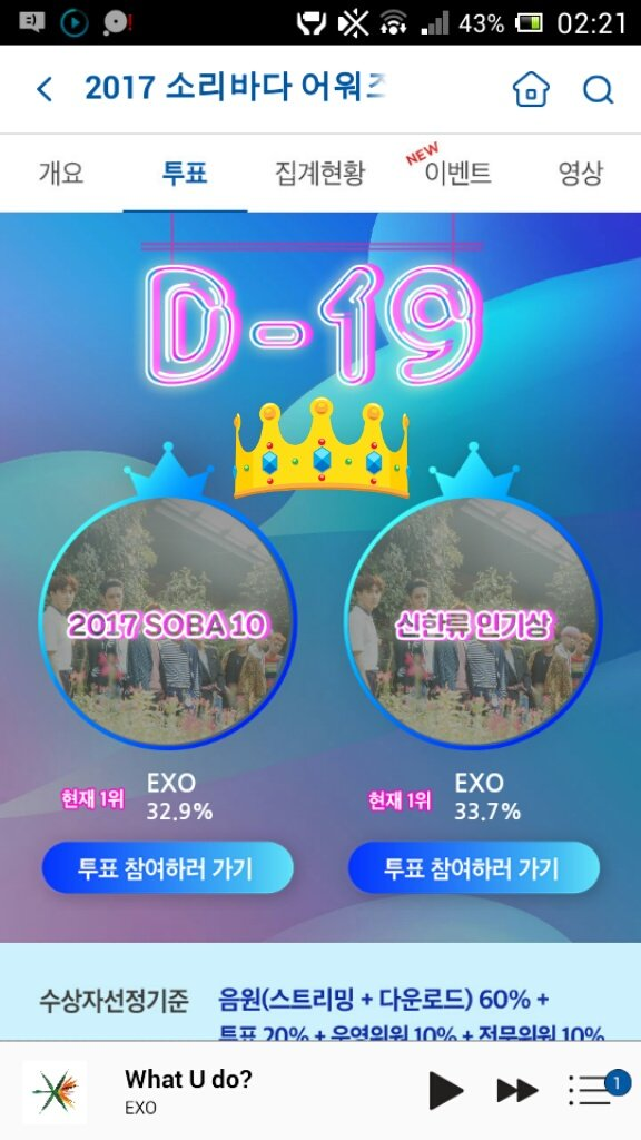 Don&#39;t forget to vote on SORIBADA we&#39;ve to make a big gap so keep voting #KoKoBop #EXO #엑소 #TheWarEXO #Do_it_exol @weareoneEXO<br>http://pic.twitter.com/v1MBkpm4zP