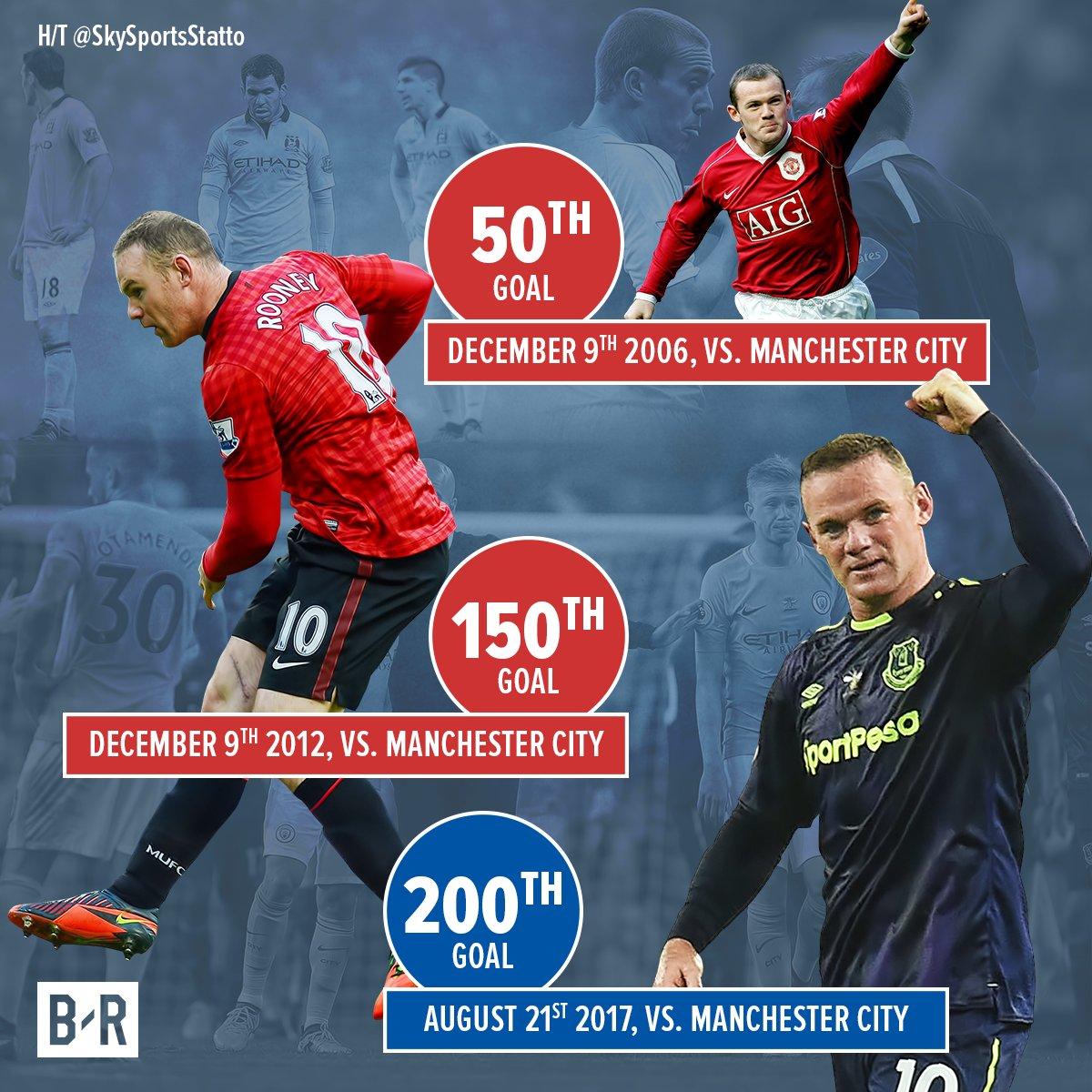 Wayne Rooney's made a habit of scoring m...