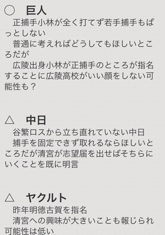 広陵高校・中村選手の指名についての各球団まとめが?ロッテだけ深刻www
