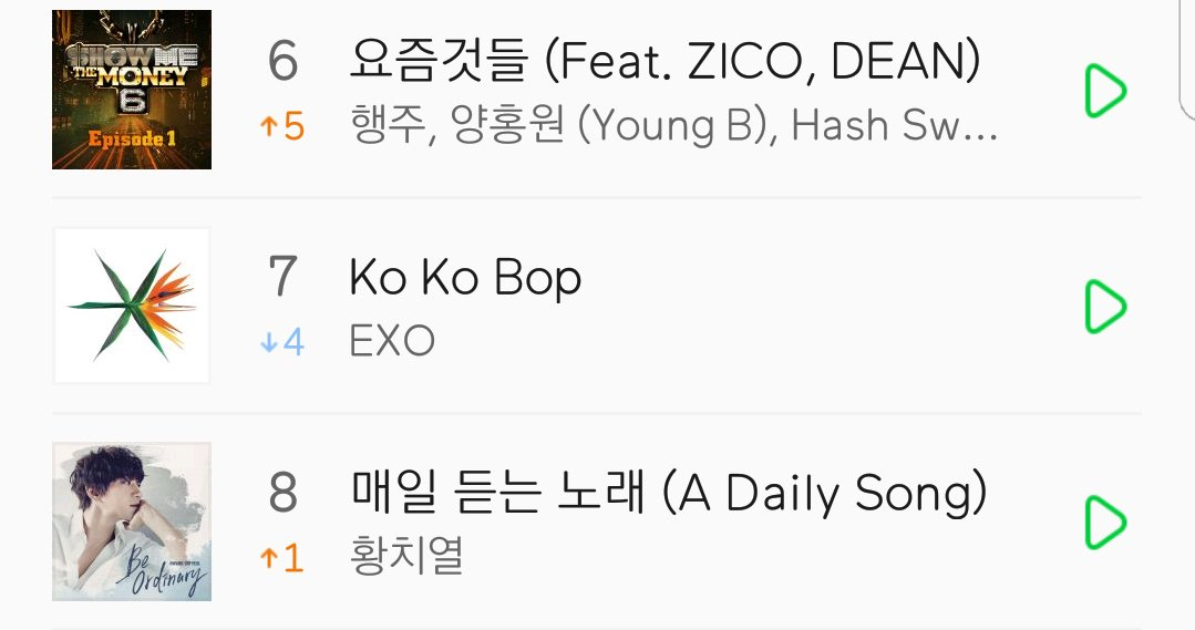 We dropped from #3 ! pls stream we can&#39;t drop further down from top10!   #thewarexo #exo #exol #kokobop @weareoneEXO #total_eclipse<br>http://pic.twitter.com/Maiu0tENBM