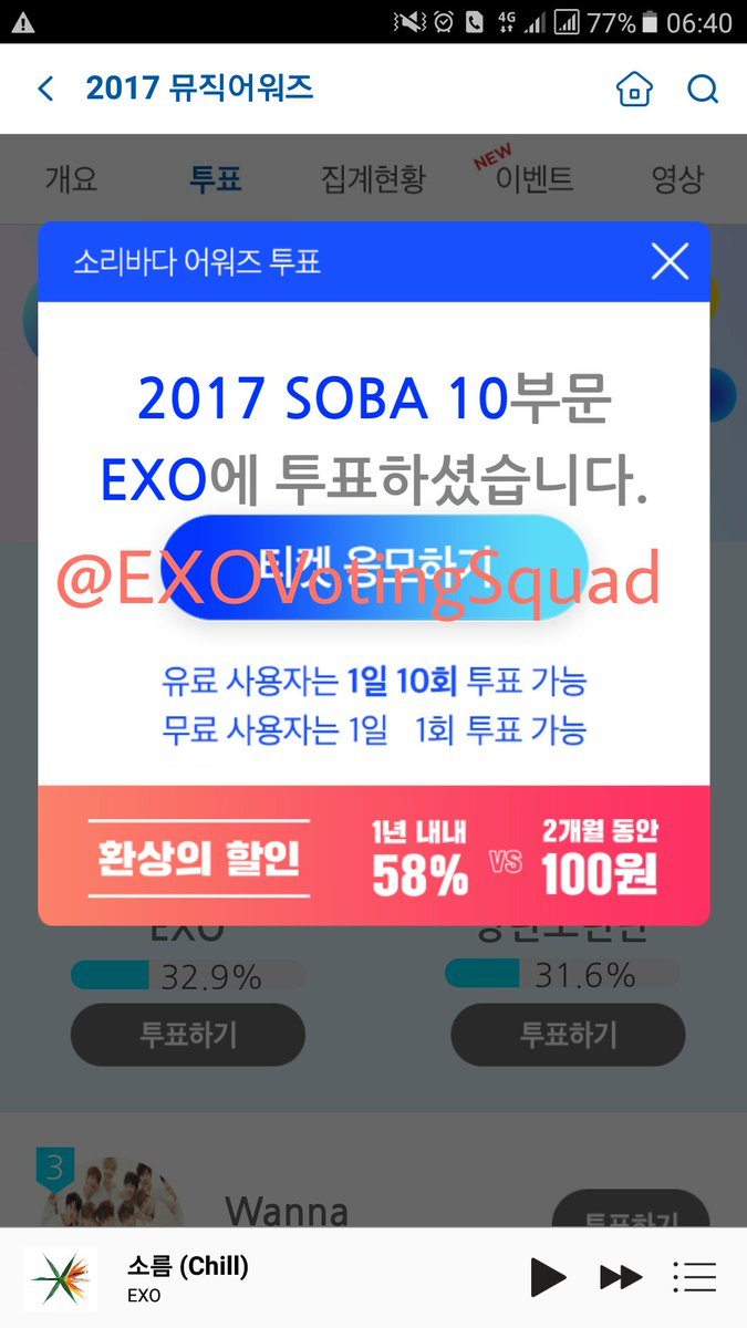 &quot;Give our best for #EXO&quot;   south american exol, its your turn to mass voting soribada! Our % still stable yet we must widen the gap!  <br>http://pic.twitter.com/HjcS9iwYeT
