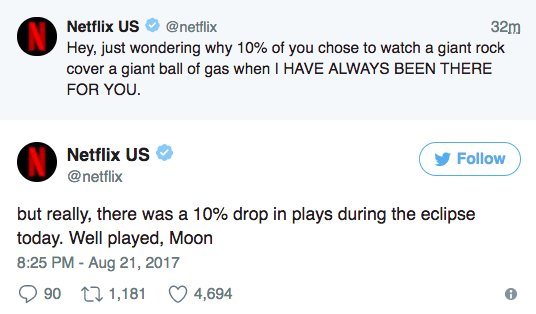 Netflix views dropped by 10% during the eclipse. https://t.co/glMvEsMB4g